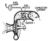 aero-engines, jet propulsion working cycle