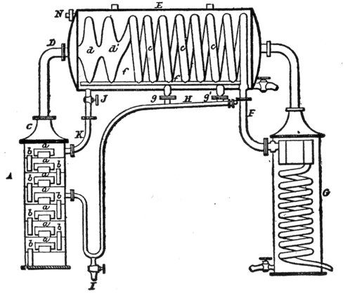 alcohol rectification column, condencer